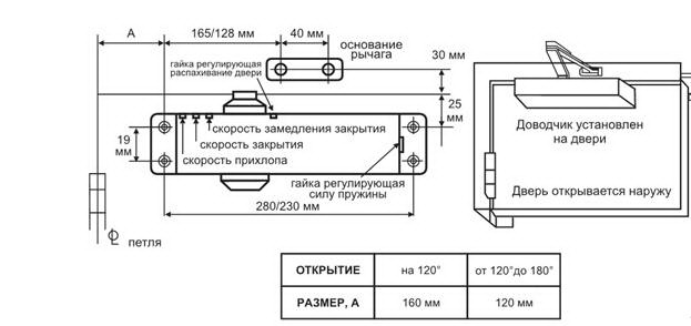 Дверной доводчик схема